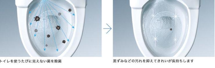 ウォシュレット機能「きれい除菌水」