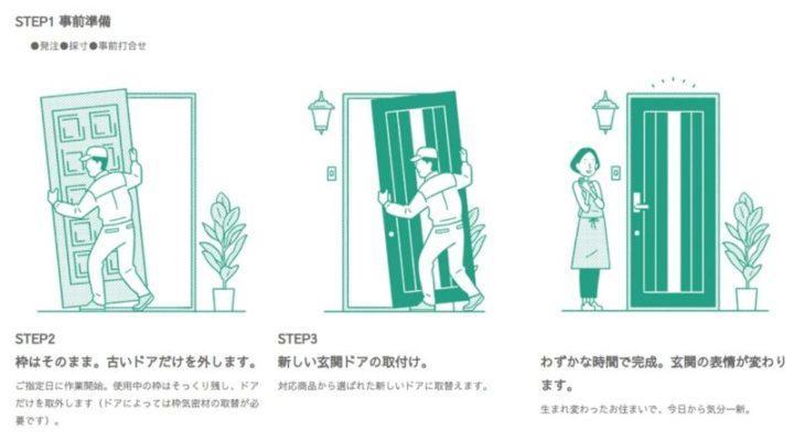 YKKapのドアリモ玄関ドア