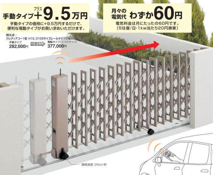 四国化成の電動アコーディオン