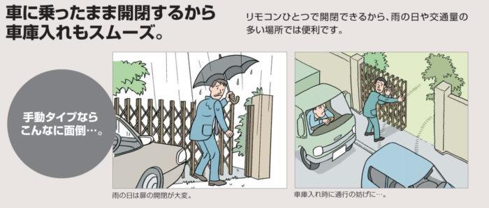 電動式だから車に乗ってても開閉できる収縮門扉