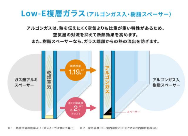 窓にLow-E複層採用
